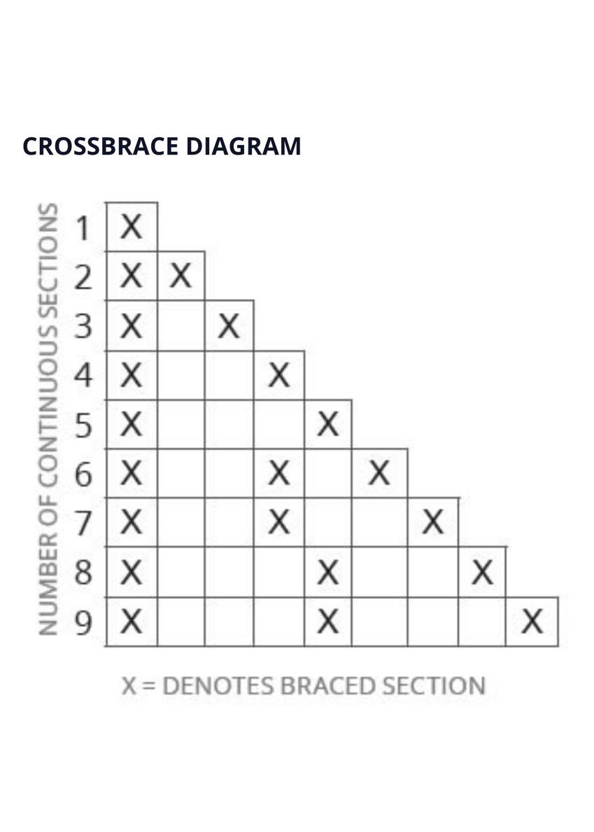 medium resolution of diagram of brace