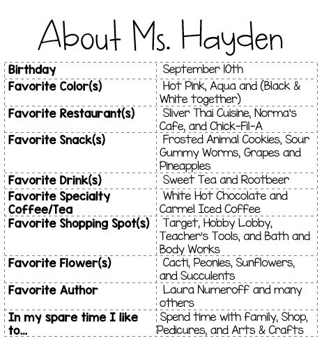 HAYDEN, ERICA (Kindergarten) / My Favorite Things