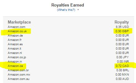 KDP Royalties Earned