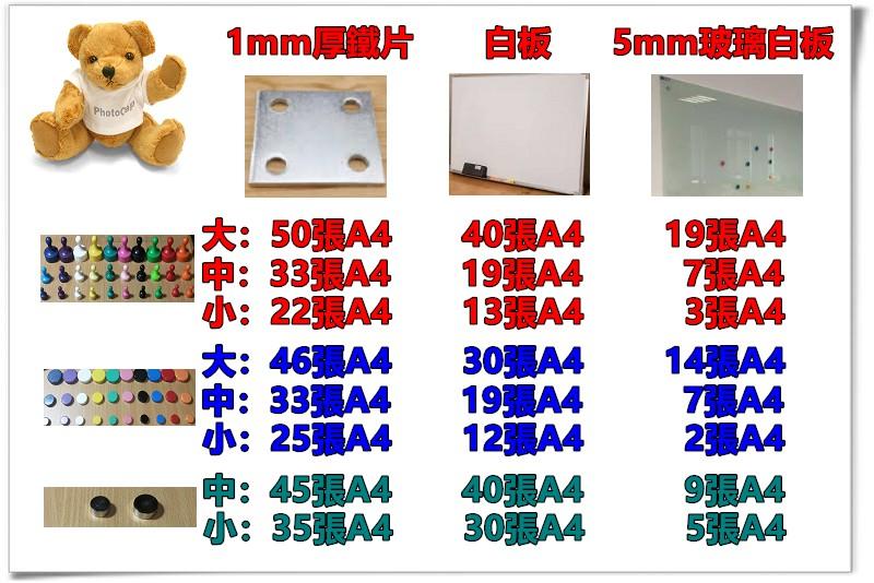 磁性玻璃白板磁鐵 - 多種款式多種顏色可選