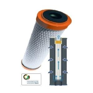 Puro Filter Cartridge - Voor gebruik in het EWO Gourmet Basic systeem.