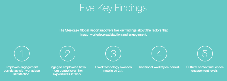 Steelcase 5 Key Findings