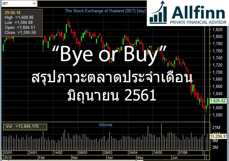 """สภาวะตลาดหุ้นไทย ประจำเดือนมิถุนายน2561 : """"Bye or Buy"""""""