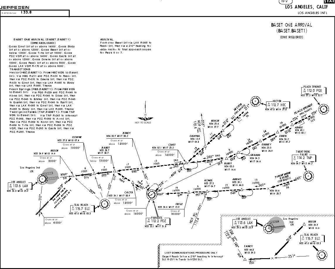 Airport Diagram Sids Stars And All Instrument Approach