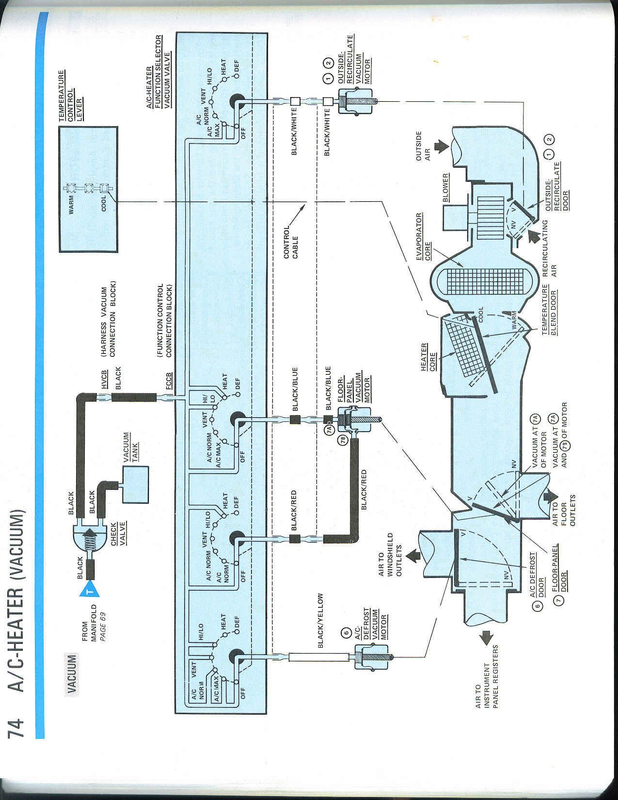 hight resolution of 1989 ford mustang with 23l turbo vac diagram ford mustang forum 2000 ford mustang engine diagram http wwwallfordmustangscom forums