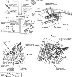 does anyone have an 1985 mustang 2 3l wiring diagram ford mustang rh allfordmustangs com 85 [ 946 x 1226 Pixel ]