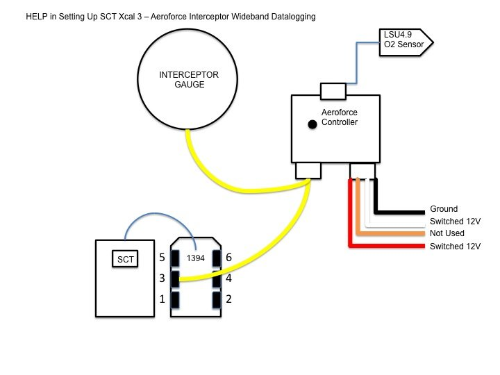 Need Help wiring Wideband for Datalogging with SCT Xcal3