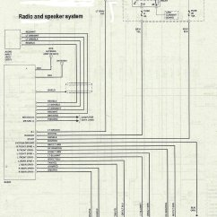 Alarm Wiring Diagram Life Cycle Of Moss Plant Diagrams Cars For  The
