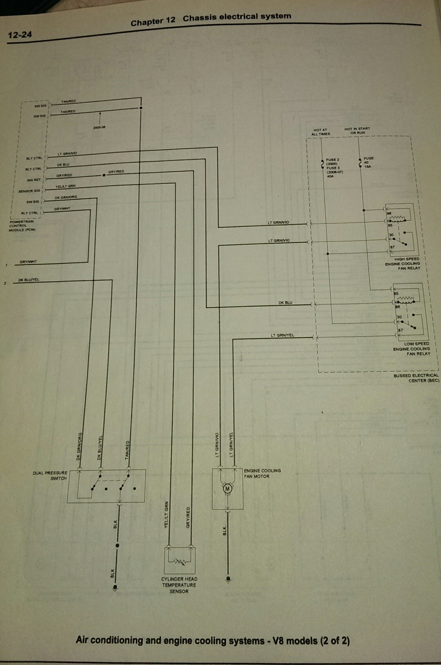 2005 Dodge Ram Fan Clutch Wiring Harness Wiring Diagram Wiring