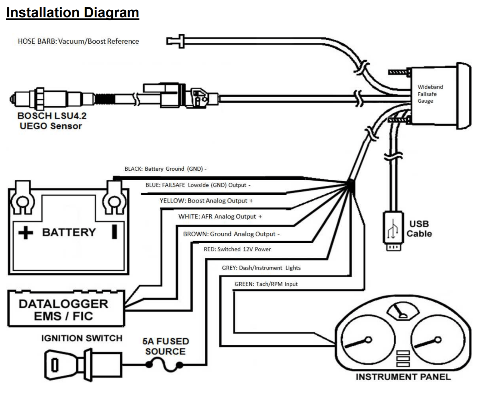 Glowshift Wideband Afr Wiring Diagram. Dorman Wiring