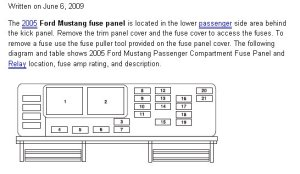 Kick panel fuse box diagram?  Ford Mustang Forum