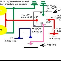 Fog Lights Wiring Diagram Johnson Controls A419 Rover Great Installation Of Schematic Data Rh 12 American Football Ausruestung De Aftermarket