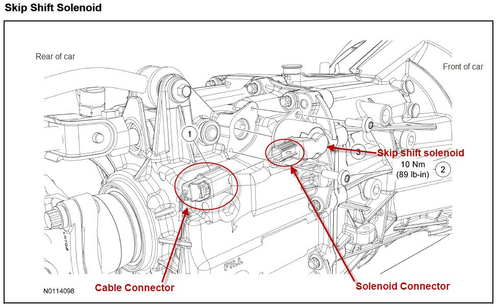 Official 2011-2014 MT-82 manual tranny shifting problems