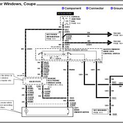 2001 Mustang Wiring Diagram Run Capacitor Contemporary Pdf Model