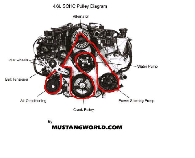 1994 Ford Mustang Fuse Box Diagram Moreover 2000 Mustang Fuse Box
