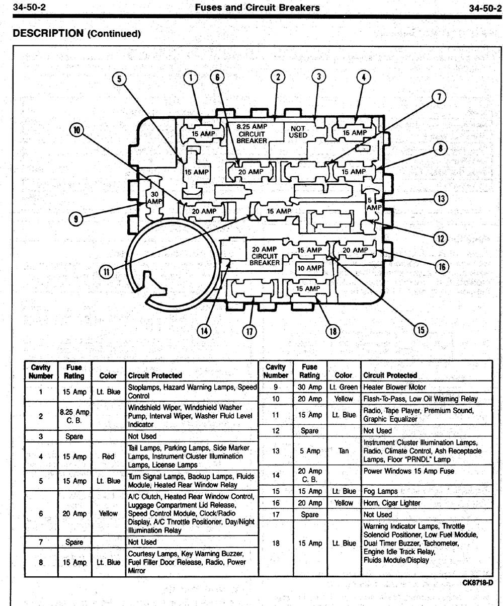 hight resolution of 91 mustang fuse box starting know about wiring diagram u2022 91 dodge truck fuse box