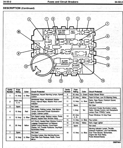 small resolution of 91 mustang fuse box starting know about wiring diagram u2022 91 dodge truck fuse box