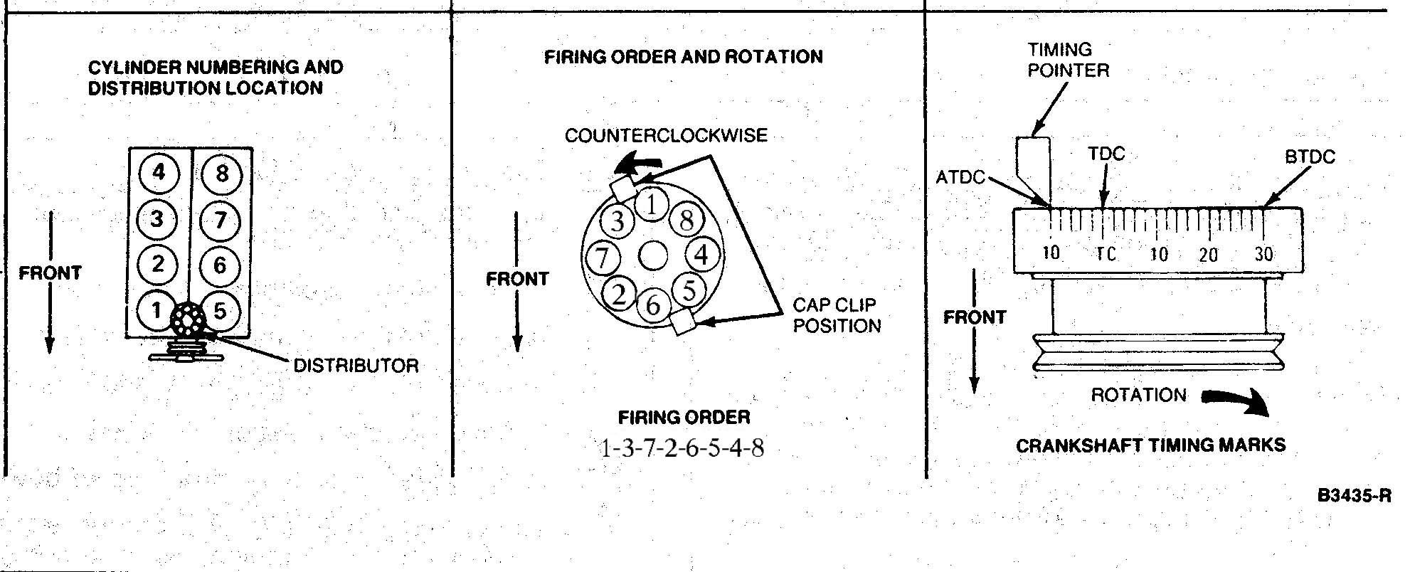 ford 302 firing order diagram mercruiser trim pump wiring how exactly to get correct timing - mustang forum