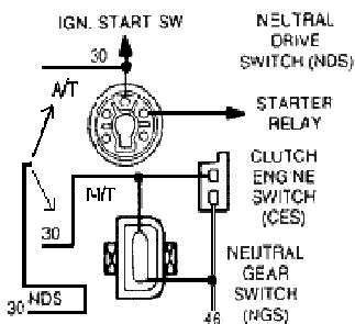 Ford Aod Neutral Safety Switch Wiring Diagram Auto Electrical