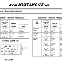 1994 Ford Mustang Gt Radio Wiring Diagram Falcon Eb Ignition Library
