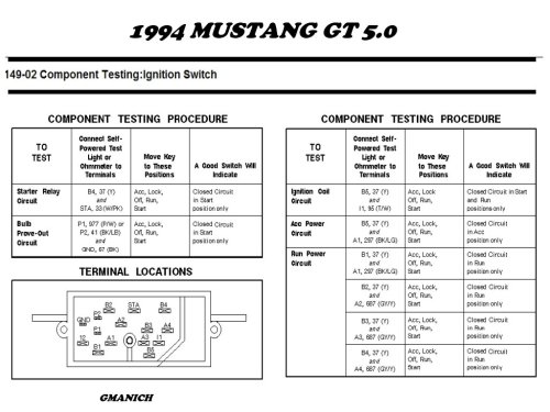 small resolution of plug wires diagram for 1994 mustang wiring diagram paper 94 mustang headlight switch wiring diagram