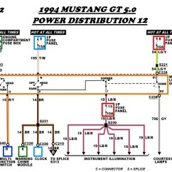 Ford Wiring Diagram Distributor Aristo 2jzgte 94 302 Library Click Image For Larger Version Name Power Distribution 12 Jpg Views