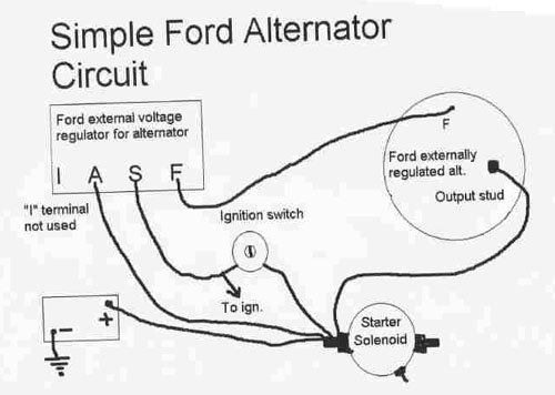 1985 ford alternator external regulator wiring diagram