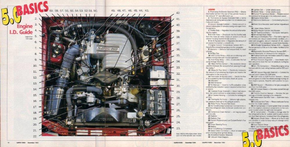 medium resolution of 1986 5 0 engine diagram