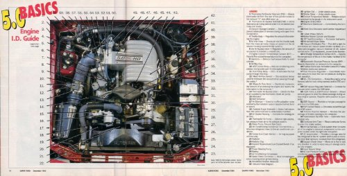 small resolution of 1986 5 0 engine diagram
