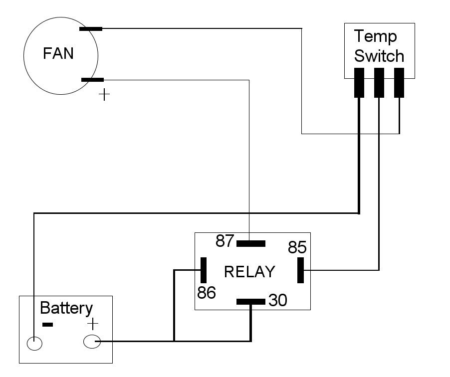 electric fan wiring with switch and relay diagram fan relay wire diagram how to properly install an electric fan  fan relay wire diagram how to properly
