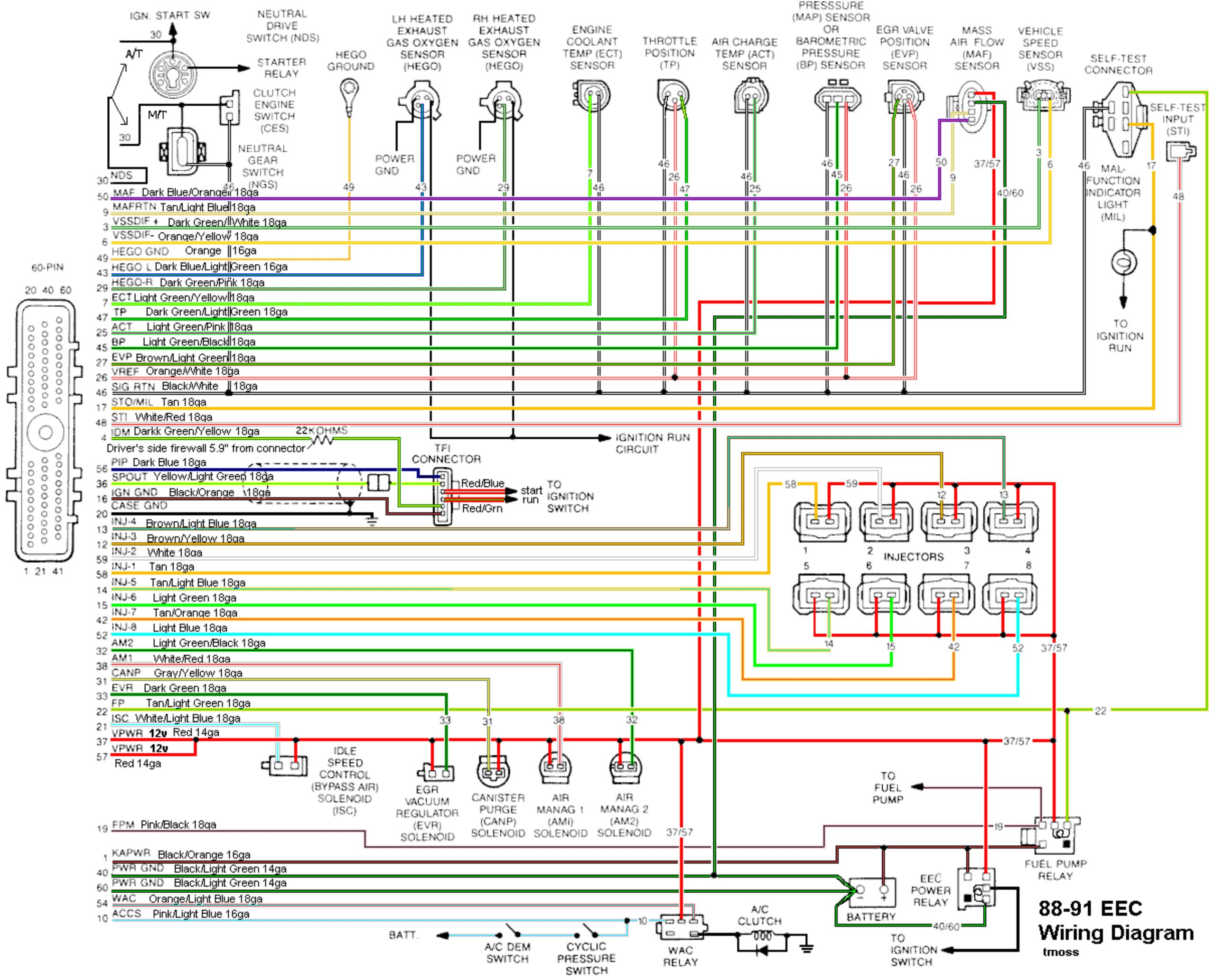 1983 Ford F 150 Radio Wiring Diagram 302 To 5 0 Efi Swap Computer Pins Ford Mustang Forum