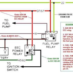 95 Ford F150 Ignition Wiring Diagram Bmw E90 Professional Radio Fuel Pump Relay - Mustang Forum
