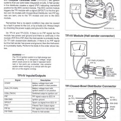 Msd Blaster Coil Wiring Diagram 2004 Ford F250 Lariat Radio 8227  For Free