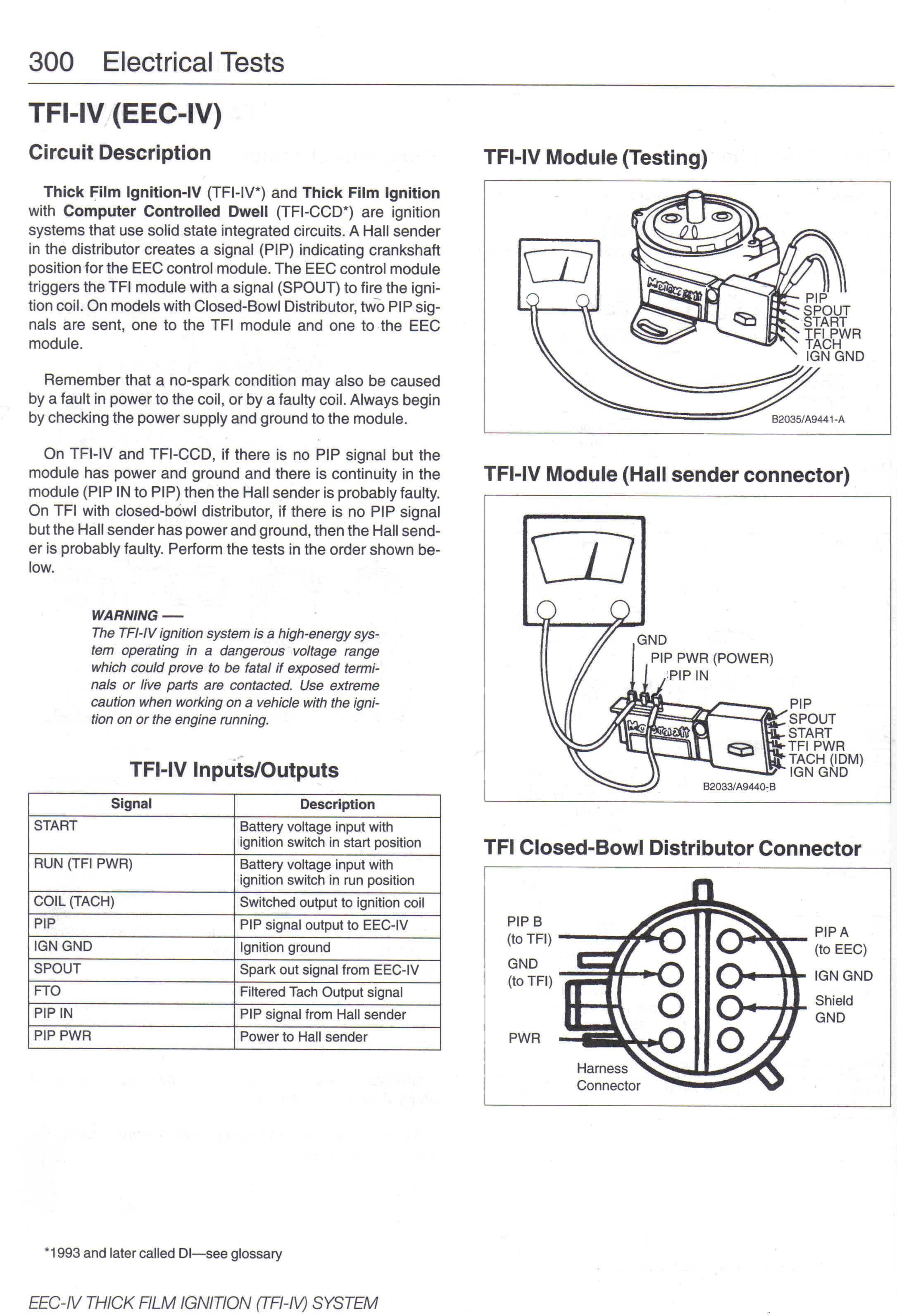 msd blaster coil wiring diagram for white rodgers thermostat model 1f78 8227 ford  free