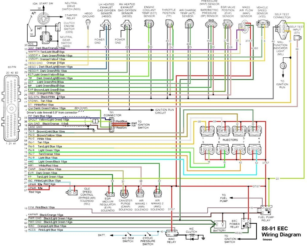medium resolution of ford 5 0 wiring harness standalone wiring diagram used5 0 ho wiring harness wiring diagram database