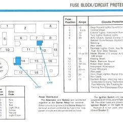 99 Mercury Cougar Fuse Box Diagram Neuron Anatomy Best Electrical Circuit