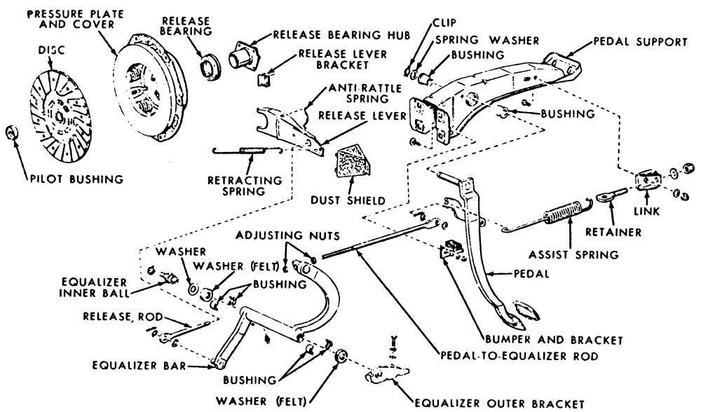 Pertronix Wiring Diagram For 1967 Mustang, Pertronix, Free
