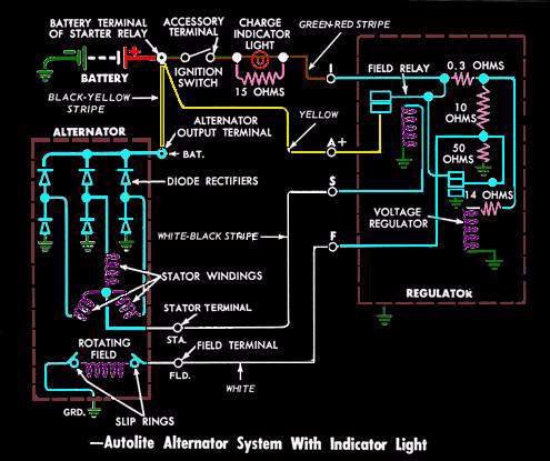 1964 chevy nova wiring diagram telecaster treble bleed 1967 mustang alternator wireing - ford forum