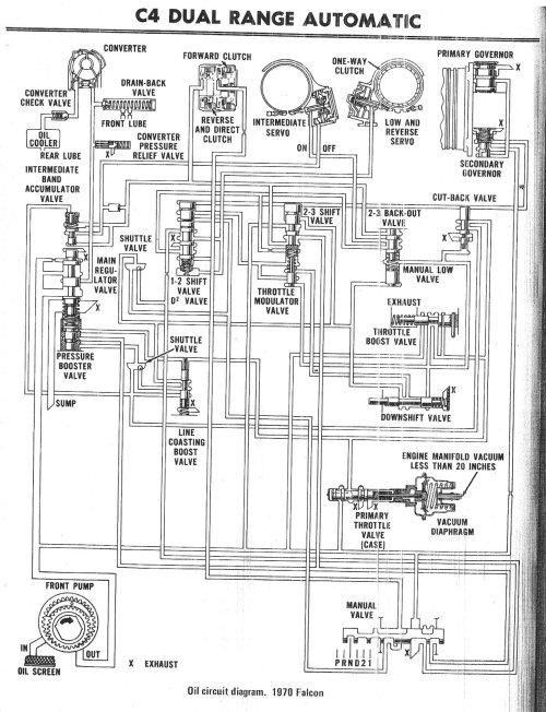 small resolution of c4 question vintage mustang forums 1970 ford c4 transmission diagram c4 transmission diagram
