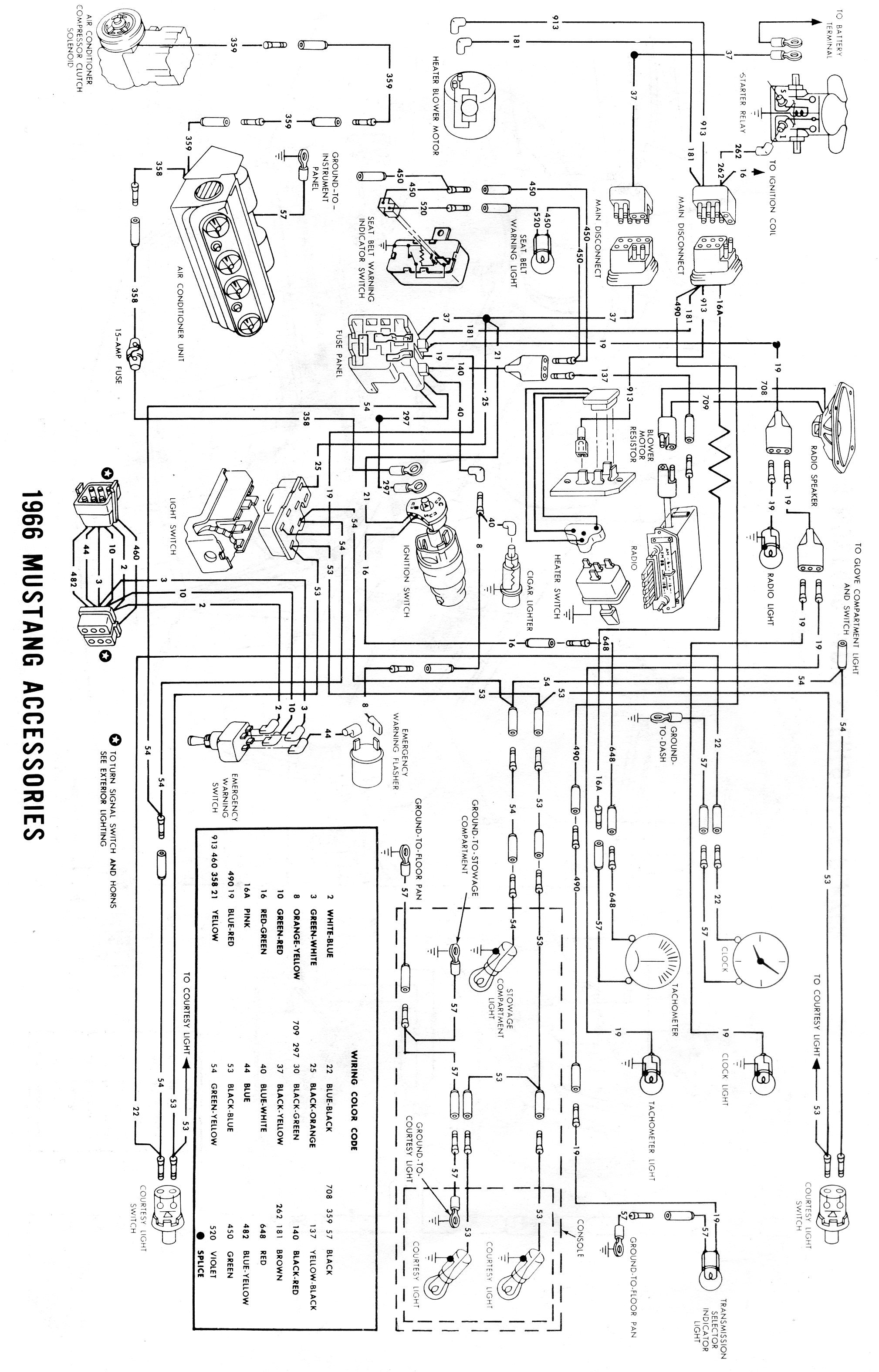 1969 Mustang Wiring Diagram Mazda Cx 7 Fuse Box Diagram