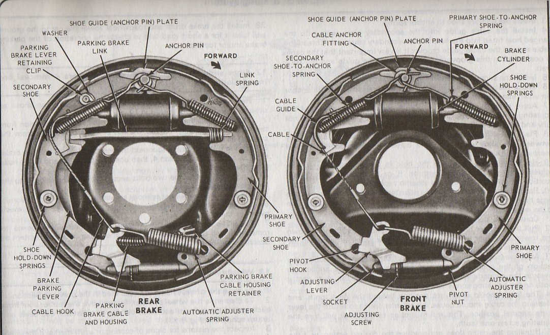 2001 mustang parts diagram blue sea 7610 wiring 1967 front drum brake issue :( - ford forum