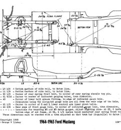 1987 ford f150 fuse wiring diagram truck enthusiasts [ 1056 x 809 Pixel ]