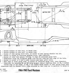 65 f100 frame diagram simple wiring schema 1965 ford f100 65 f100 frame diagram [ 1918 x 1599 Pixel ]
