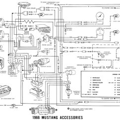 1965 Mustang Ignition Coil Wiring Diagram Bird Unlabeled Free