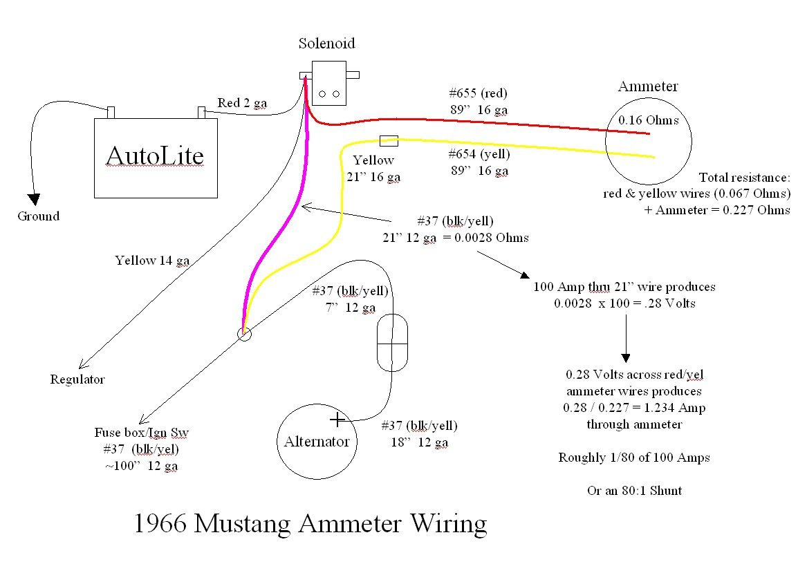 Amp Meter Wiring Diagram For Chevy 1966 Amp Guage Voltage Ford Mustang Forum