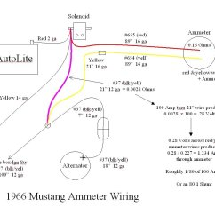 Automotive Amp Meter Wiring Diagram 1997 Chevy S10 Radio 1966 Guage Voltage Ford Mustang Forum