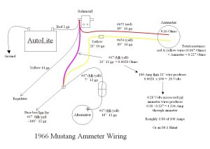 1966 Amp Guage Voltage?  Ford Mustang Forum
