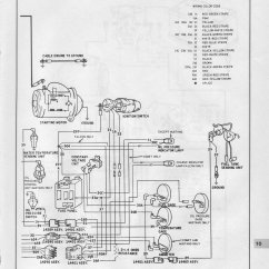 Ford 289 Distributor Wiring Diagram Transfer Switch 1968 Mustang Engine Get Free Image