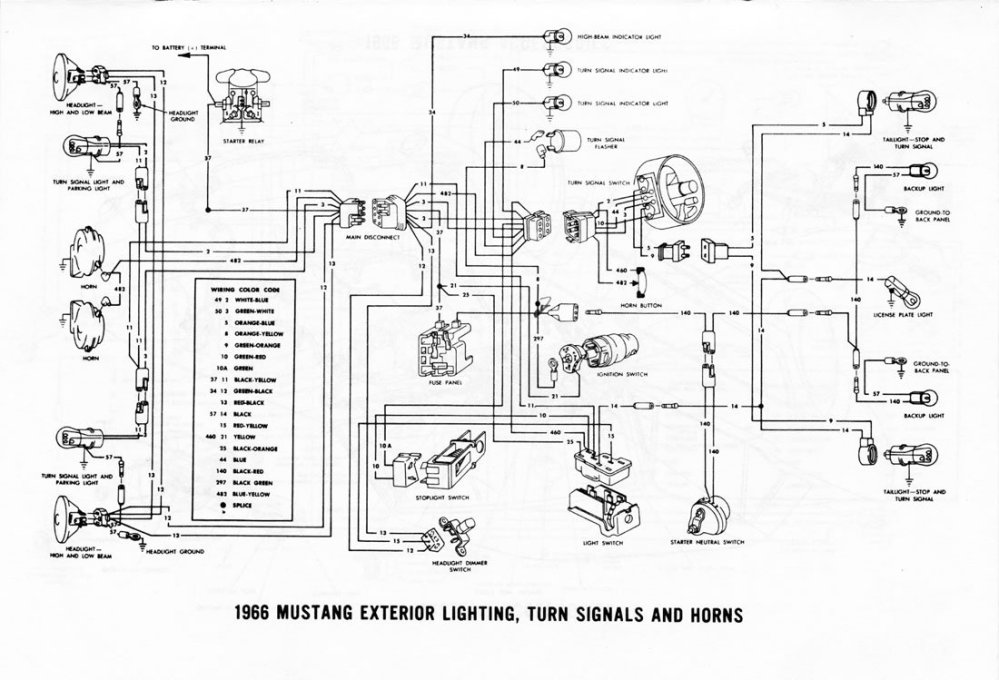 medium resolution of 1967 ford thunderbird turn signal switch wiring diagram wiring 65 mustang wire diagram exterior