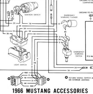 1966 Mustang replacement underdash wiring harness  Ford